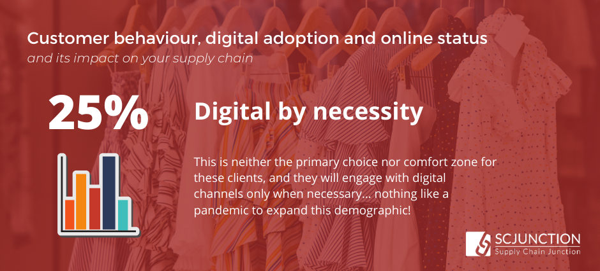 Digital by Necessity