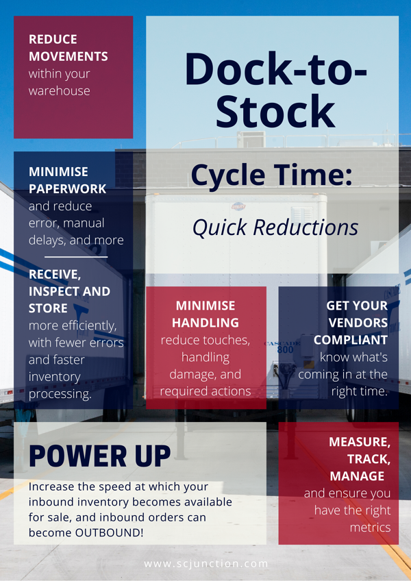 Dock to Stock Summary (1)