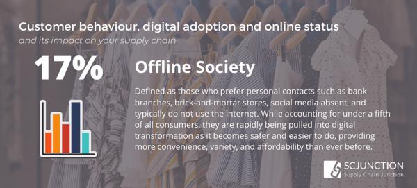 Offline Society