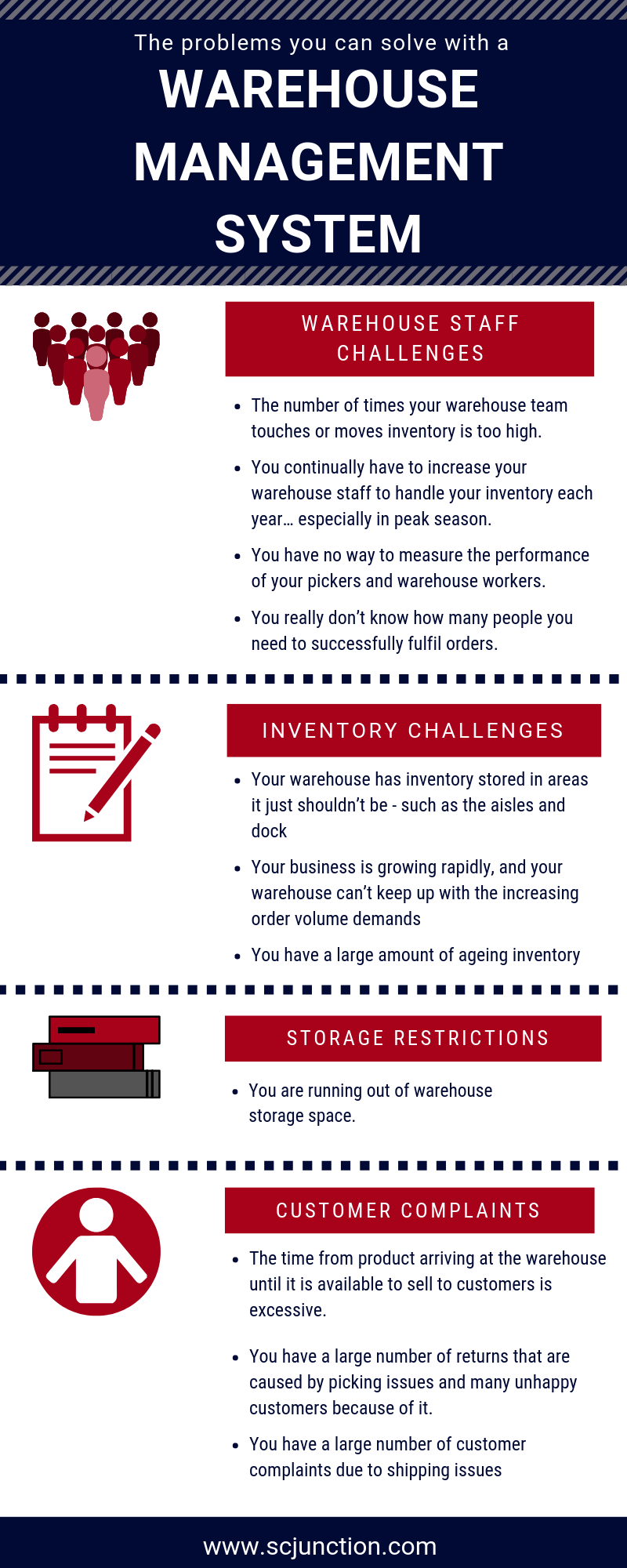 The Problems you can solve with a Warehouse Management system, including warehouse employee challenges, inventory, storage, and expansion hurdles, and customer service.