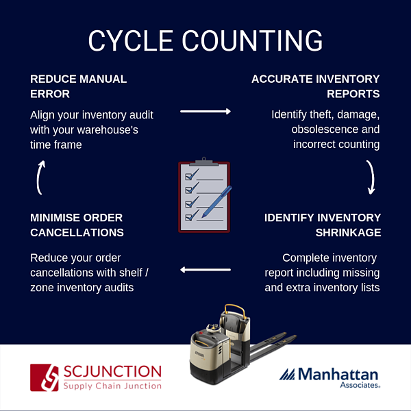 SCJ Cycle Count Best Practices: The benefits