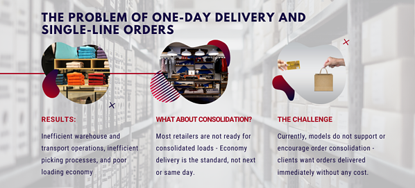 Single-day-delivery challenges