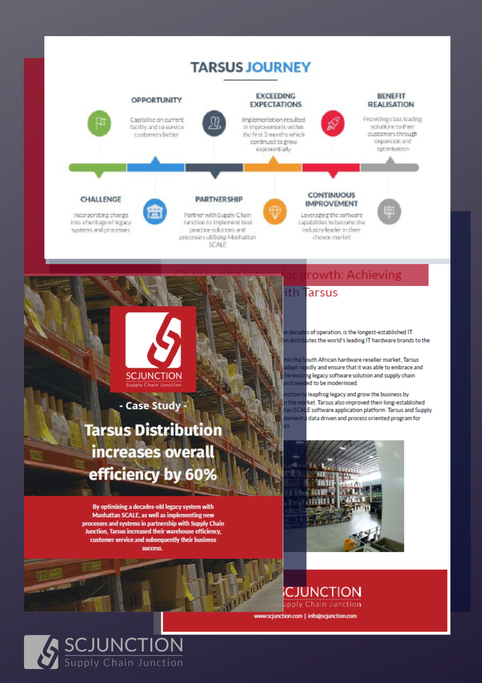 Tarsus Case Study Preview