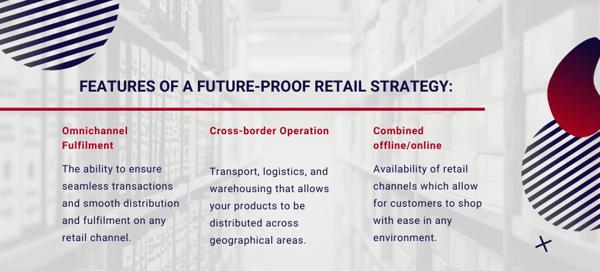 The Future-proof retailer