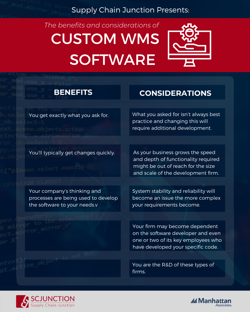 The benefits and considerations of custom software