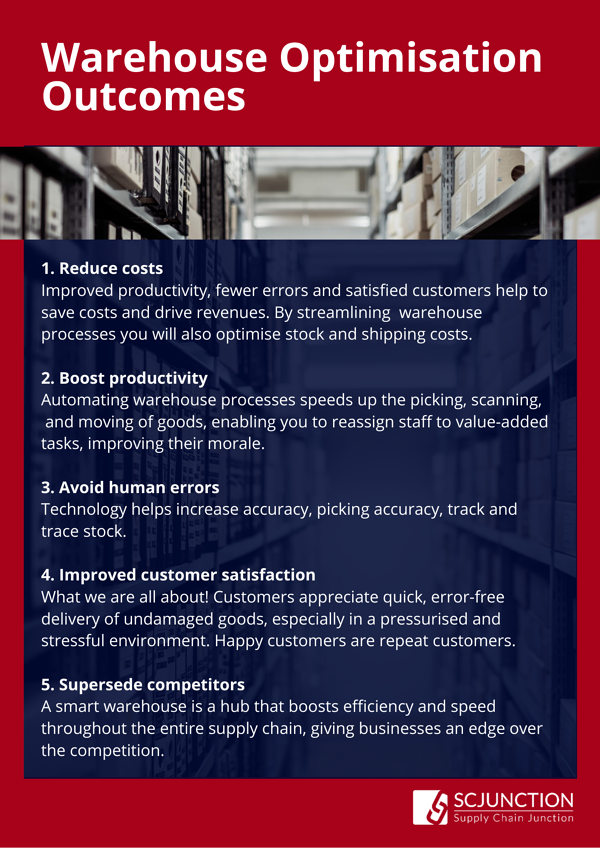 Warehouse Optimisation Outcomes: Reduce logistics costs, boost productivity, avoid human errors, improve customer satisfaction, and supersede you competitors