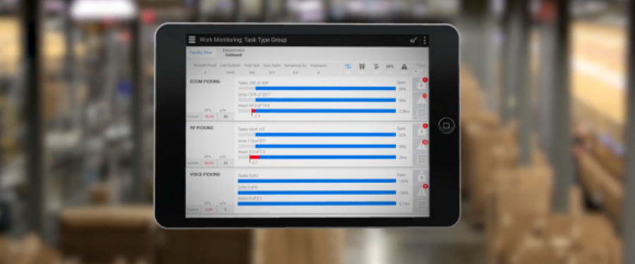 HOW WMS MOBILE APPS HELP YOUR WAREHOUSE MANAGER ENGAGE DIRECTLY WITH STAFF ON THE FLOOR
